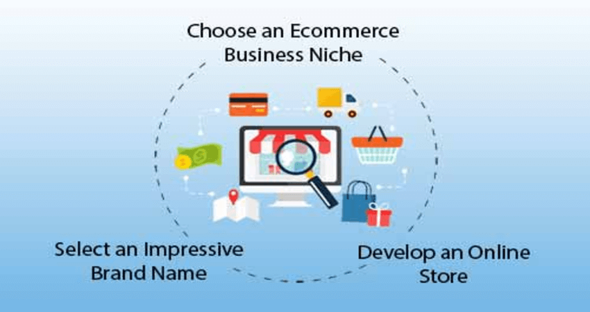 Importance of Choosing Niches in eCommerce